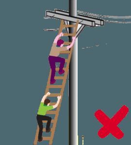 riesgo electrico en alturas