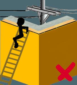 trabajos electricos en alturas